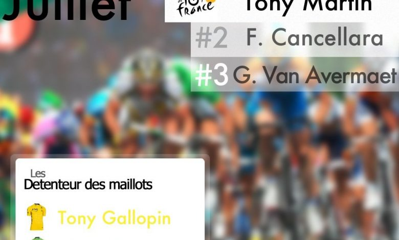 [Tour de France 2014] : La 9éme étape pour Tony Martin ! 1