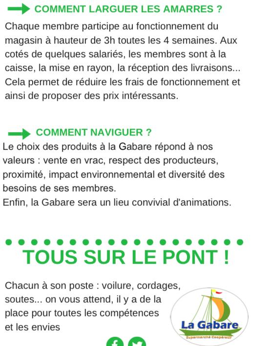 La Gabare, le projet de grand supermarché coopératif arrive sur Orléans. 3