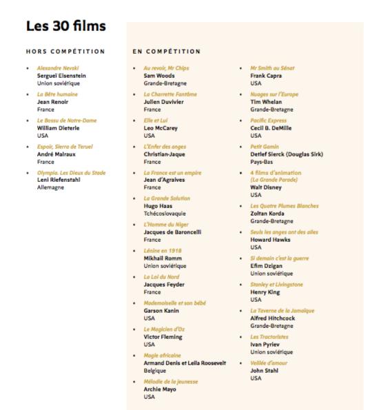 Orléans accueille le Festival de Cannes 1939 3